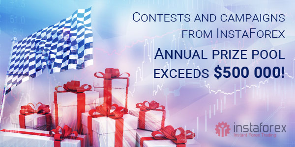 forex contest
