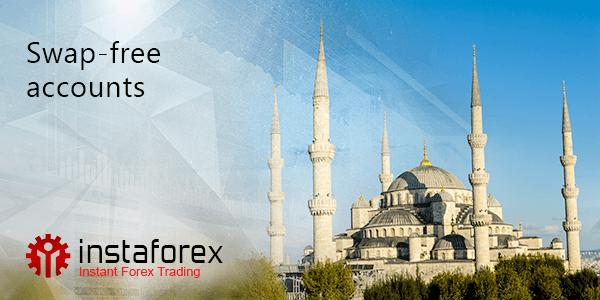 forex swaps, forex swap example