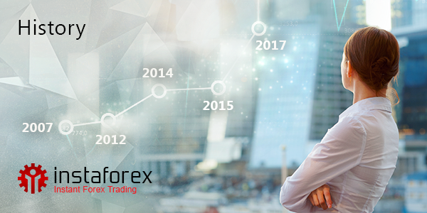 History of InstaForex Company