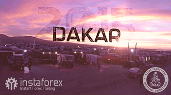 Best moments of Dakar 2015