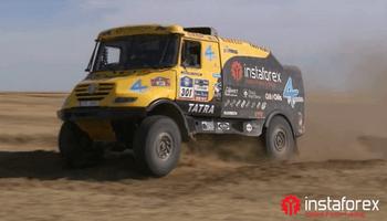 A Dakar-2012 ralira való felkészülés