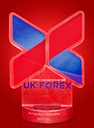 รางวัล Best Social Trading Broker 2016 จากทาง UK Forex Awards