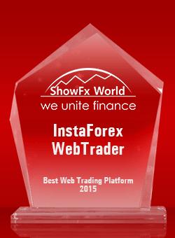 Best Web Trading Platform 2015 by ShowFx World
