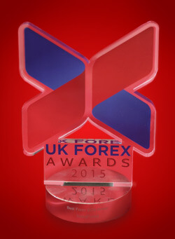 Best Forex ECN Broker 2015 by UK Forex Awards