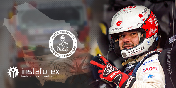 Loprais and InstaForex: traditions, progress, leadership