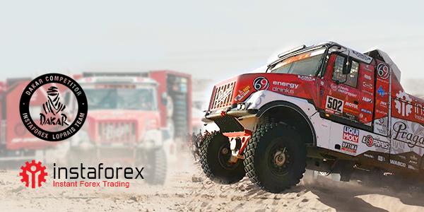 InstaForex Kumpulan Loprais – peserta rasmi bagi rali Dakar
