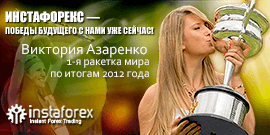Лицо компании ИнстаФорекс — лидер мирового тенниса Виктория Азаренко